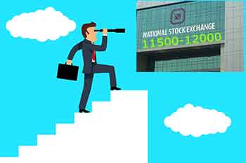 Nifty Outlook, CapitalHeight, CapitalHeight Review, CapitalHeight Complain,  CapitalHeight Complaint,best sebi registered investment advisor, best   intraday tips providers, stock trading tips for tomorrow, sure shot  jackpot calls, stocks to buy today,financial advisory company in india,   stock market tips for intraday free, shares to buy today in indian   market