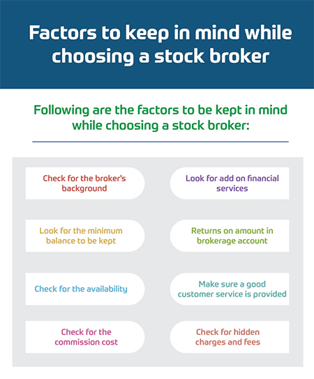 Factors for Stock Market
