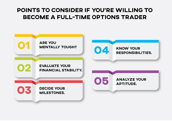 Binay options trading contest finparis