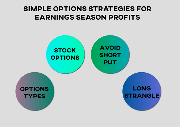 Simple options strategies for earnings season profits