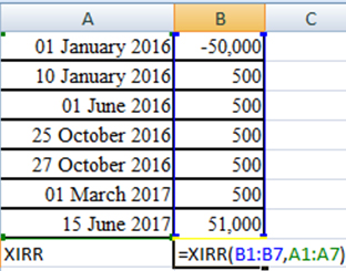 XIRR: How to calculate your returns