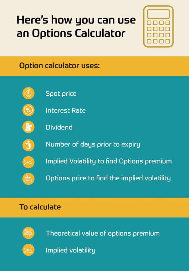 What is option calculator? How to use option calculator?