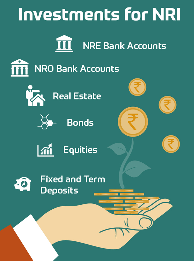 Best investment options for nris in india