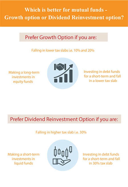 mutual fund growth vs dividend reinvestment plan