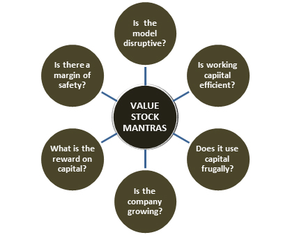 VALUE STOCK MANTRAS