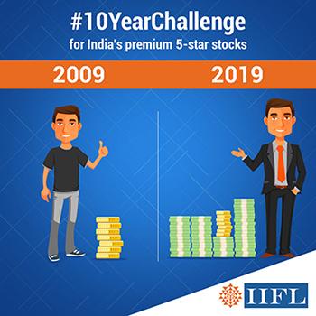 Post 10-year challenge